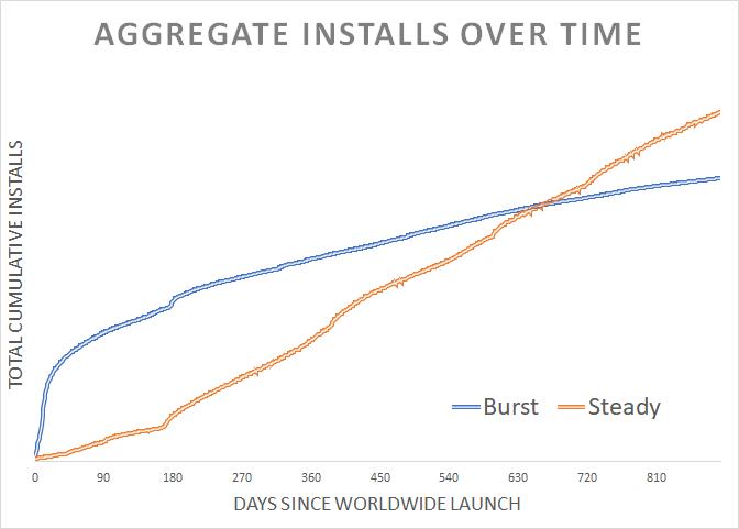 agg_installs_2types