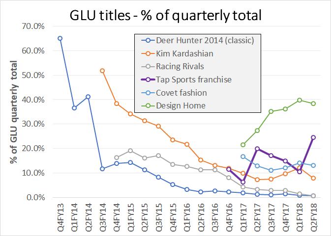 glu_titles_relative