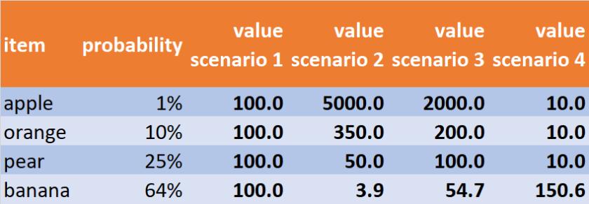 gacha_content_price