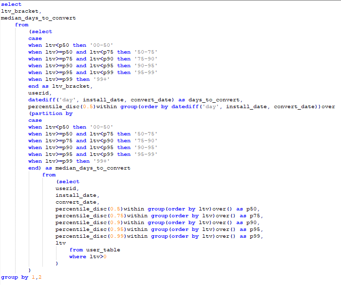 query_timetoconvert_per_ltv_bracket