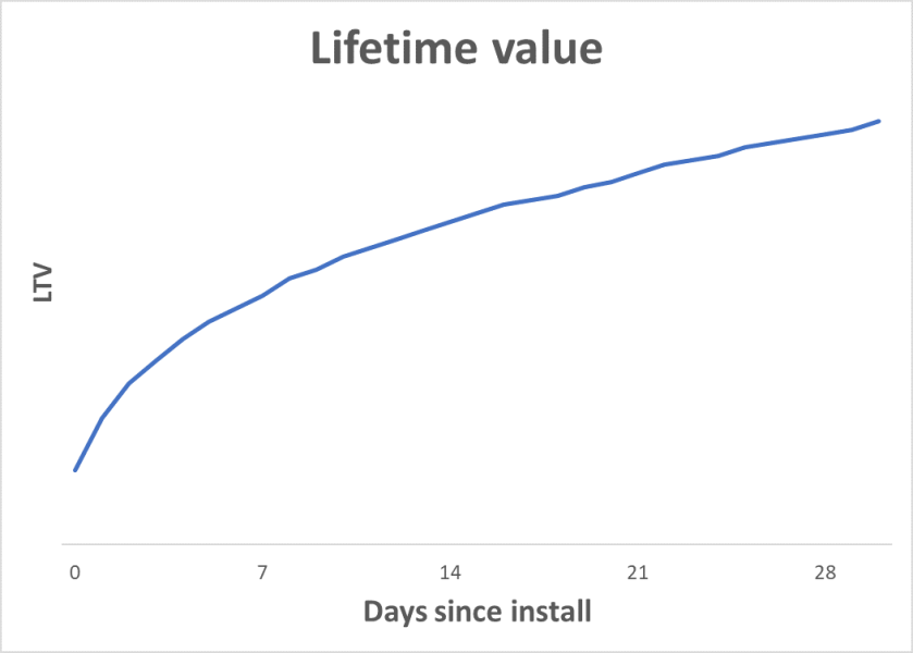 LTV_curve.png